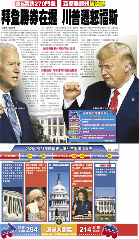 中國時報 2020年11月6日